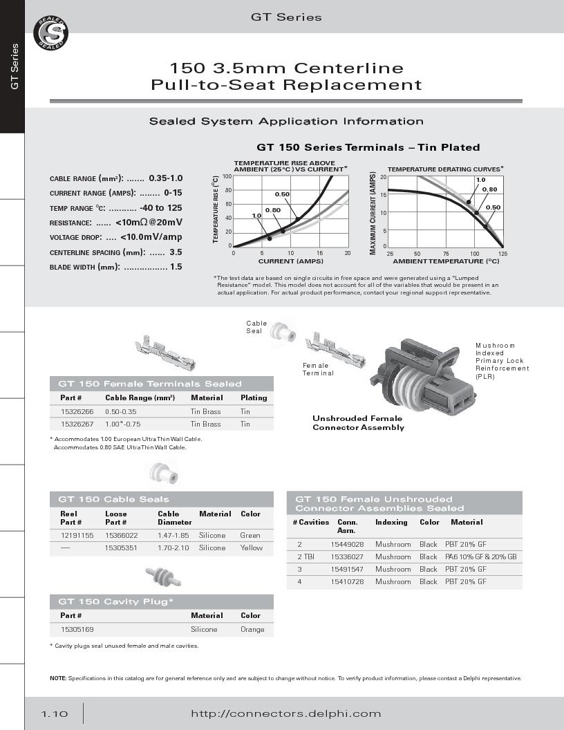 12014254 ,Delphi Connection Systems厂商,Automotive Connectors HAND CRIMPER, 12014254 datasheet预览  第22页