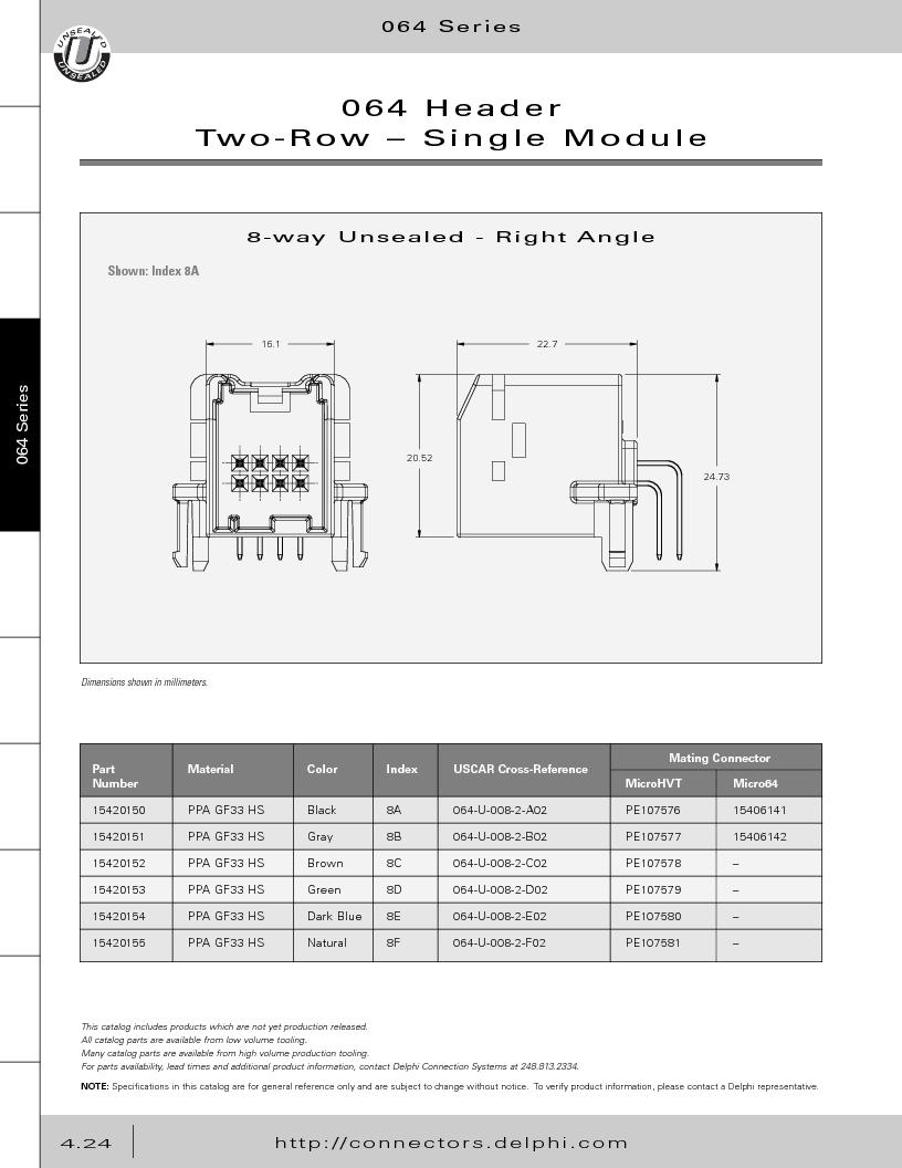 12014254 ,Delphi Connection Systems厂商,Automotive Connectors HAND CRIMPER, 12014254 datasheet预览  第214页