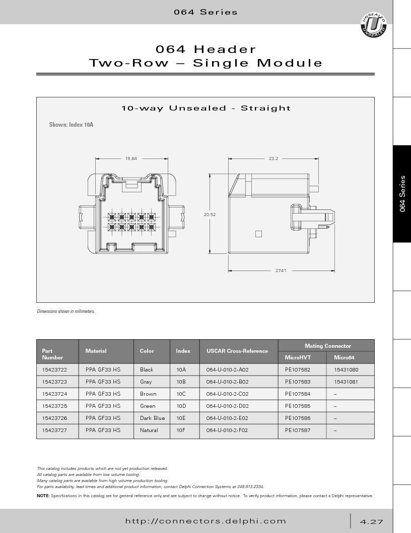 12014254 ,Delphi Connection Systems厂商,Automotive Connectors HAND CRIMPER, 12014254 datasheet预览  第217页