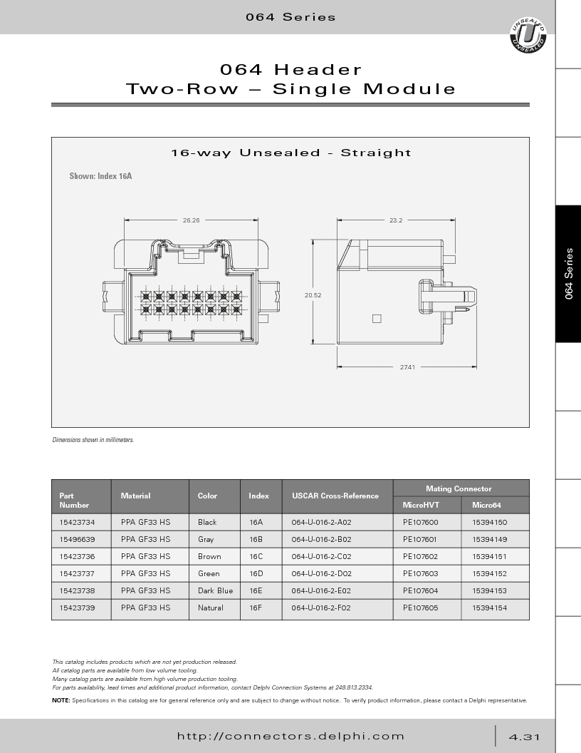 12014254 ,Delphi Connection Systems厂商,Automotive Connectors HAND CRIMPER, 12014254 datasheet预览  第221页