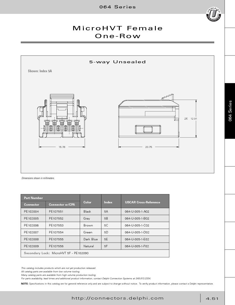 12014254 ,Delphi Connection Systems厂商,Automotive Connectors HAND CRIMPER, 12014254 datasheet预览  第241页