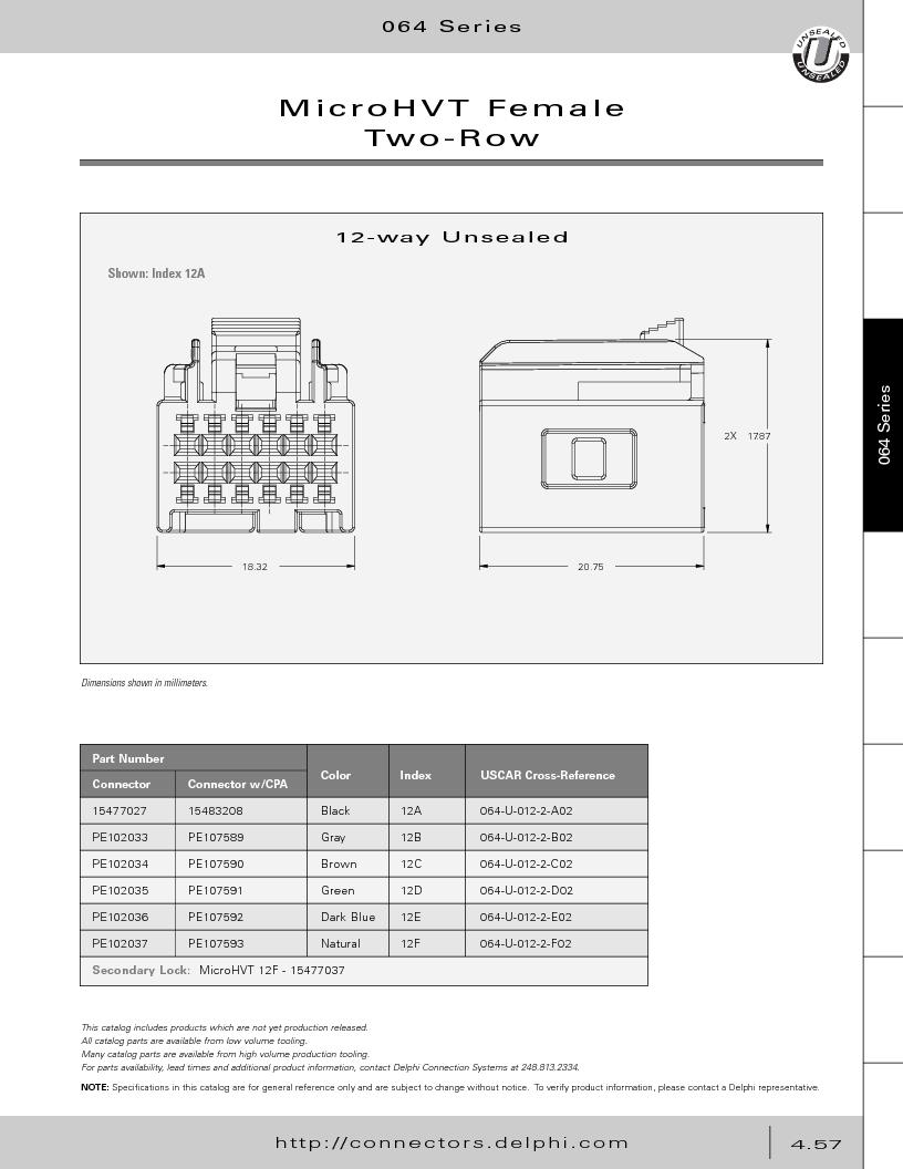 12014254 ,Delphi Connection Systems厂商,Automotive Connectors HAND CRIMPER, 12014254 datasheet预览  第247页
