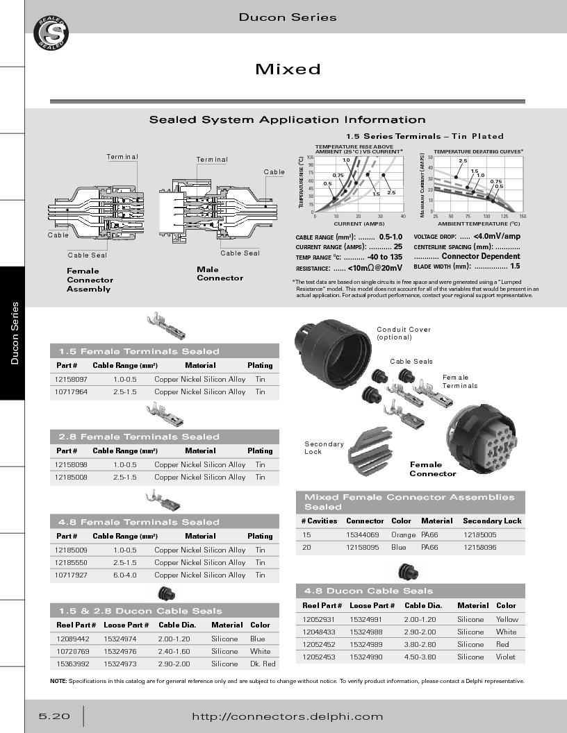 12014254 ,Delphi Connection Systems厂商,Automotive Connectors HAND CRIMPER, 12014254 datasheet预览  第274页