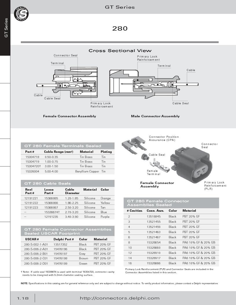 12014254 ,Delphi Connection Systems厂商,Automotive Connectors HAND CRIMPER, 12014254 datasheet预览  第30页