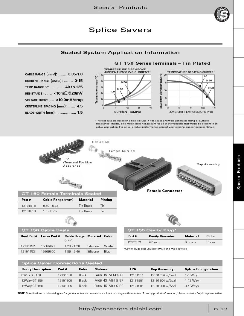 12014254 ,Delphi Connection Systems厂商,Automotive Connectors HAND CRIMPER, 12014254 datasheet预览  第295页