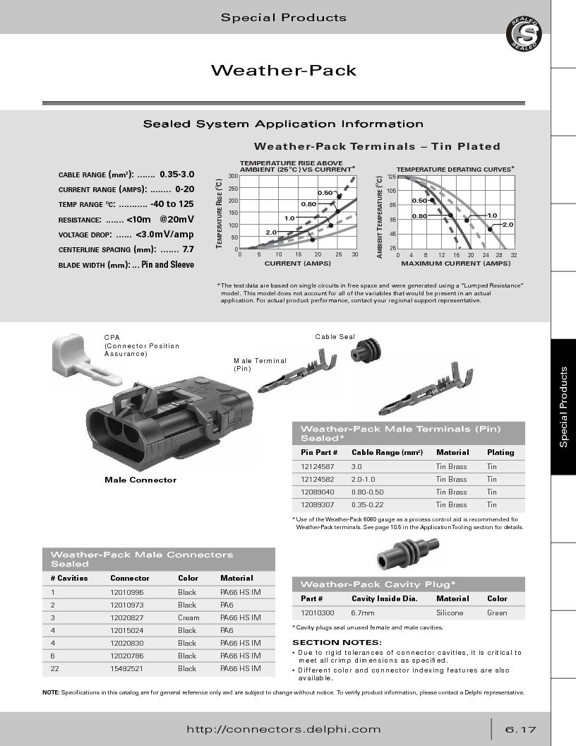 12014254 ,Delphi Connection Systems厂商,Automotive Connectors HAND CRIMPER, 12014254 datasheet预览  第299页