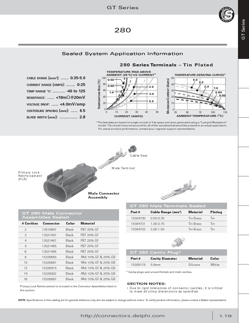 12014254 ,Delphi Connection Systems厂商,Automotive Connectors HAND CRIMPER, 12014254 datasheet预览  第31页
