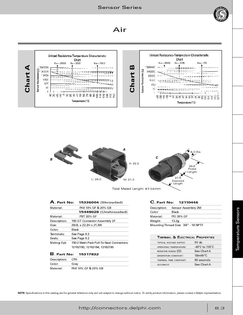 12014254 ,Delphi Connection Systems厂商,Automotive Connectors HAND CRIMPER, 12014254 datasheet预览  第345页