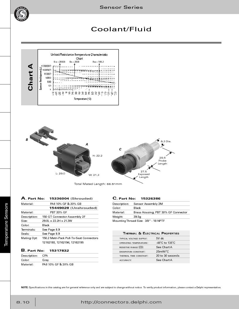 12014254 ,Delphi Connection Systems厂商,Automotive Connectors HAND CRIMPER, 12014254 datasheet预览  第352页