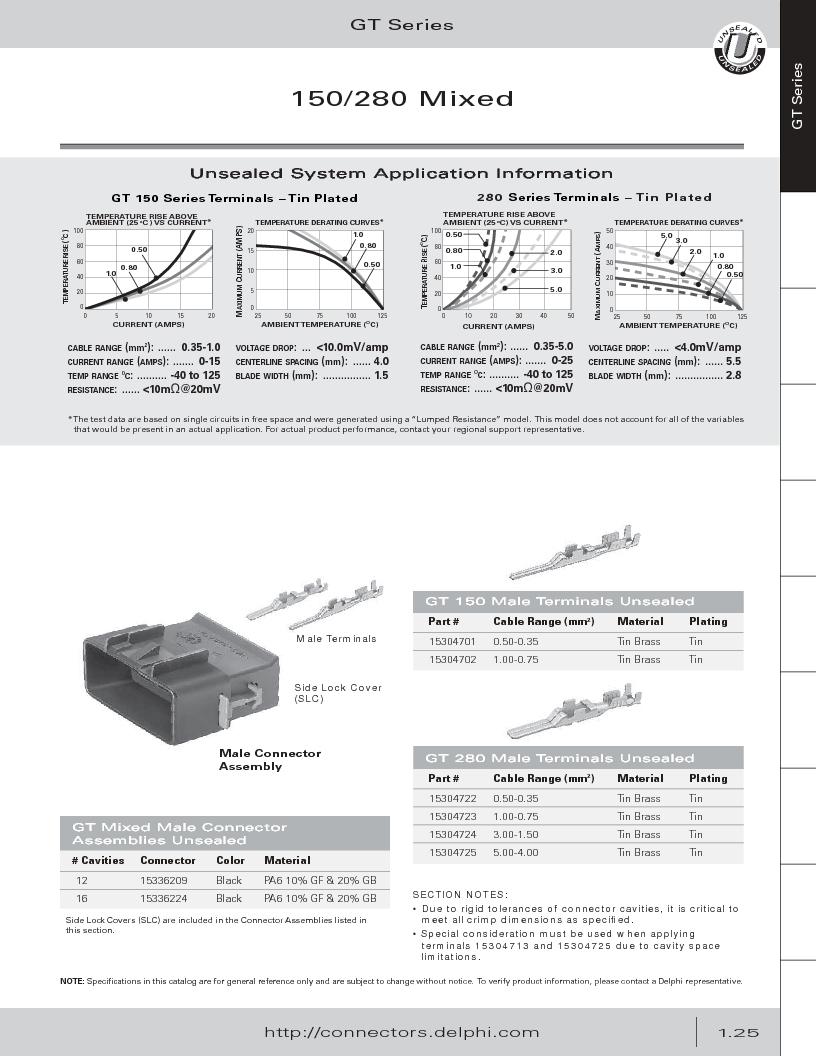 12014254 ,Delphi Connection Systems厂商,Automotive Connectors HAND CRIMPER, 12014254 datasheet预览  第37页