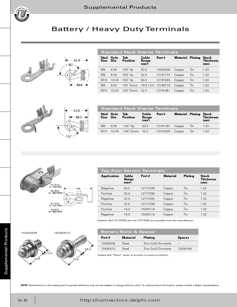 12014254 ,Delphi Connection Systems厂商,Automotive Connectors HAND CRIMPER, 12014254 datasheet预览  第362页