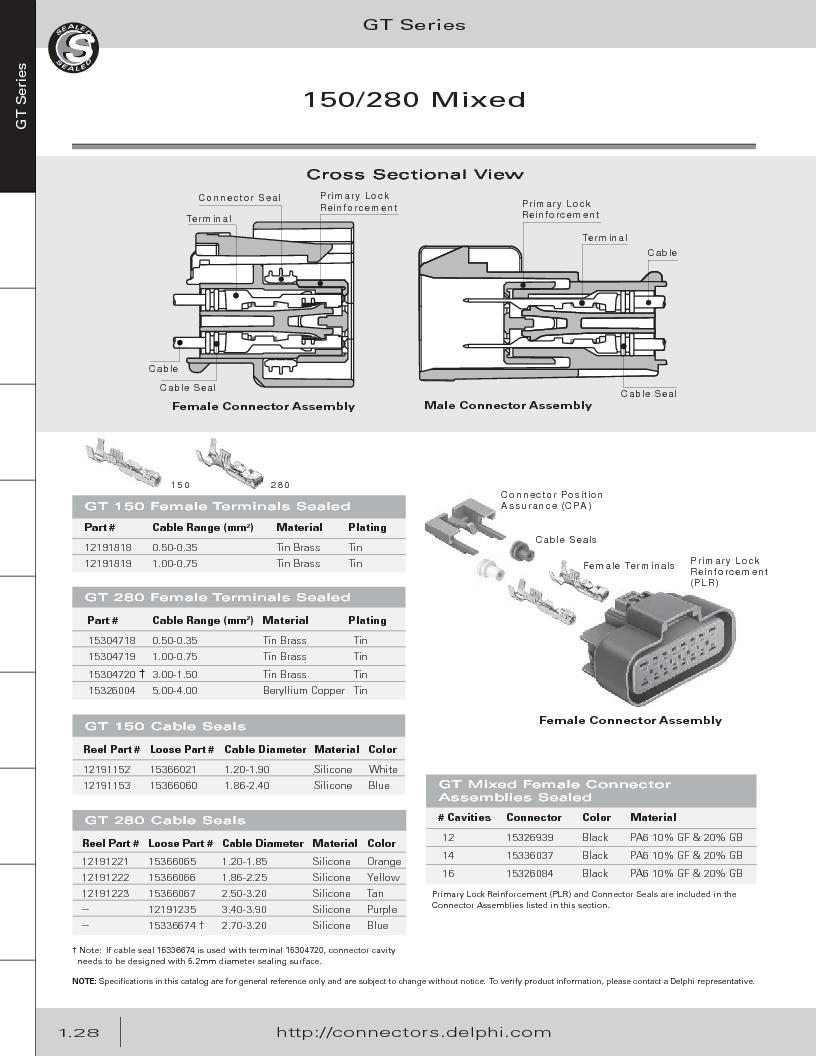 12014254 ,Delphi Connection Systems厂商,Automotive Connectors HAND CRIMPER, 12014254 datasheet预览  第40页