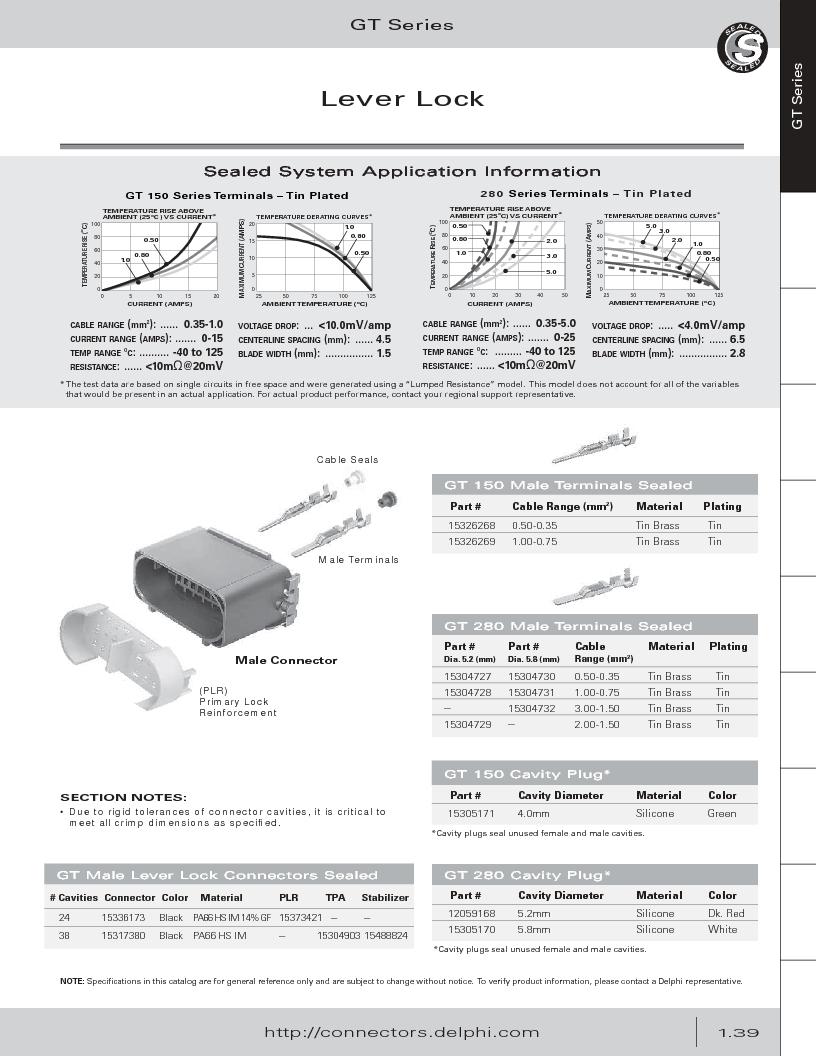 12014254 ,Delphi Connection Systems厂商,Automotive Connectors HAND CRIMPER, 12014254 datasheet预览  第51页