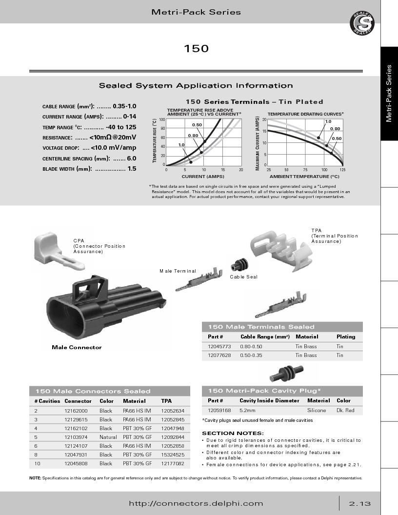 12014254 ,Delphi Connection Systems厂商,Automotive Connectors HAND CRIMPER, 12014254 datasheet预览  第69页
