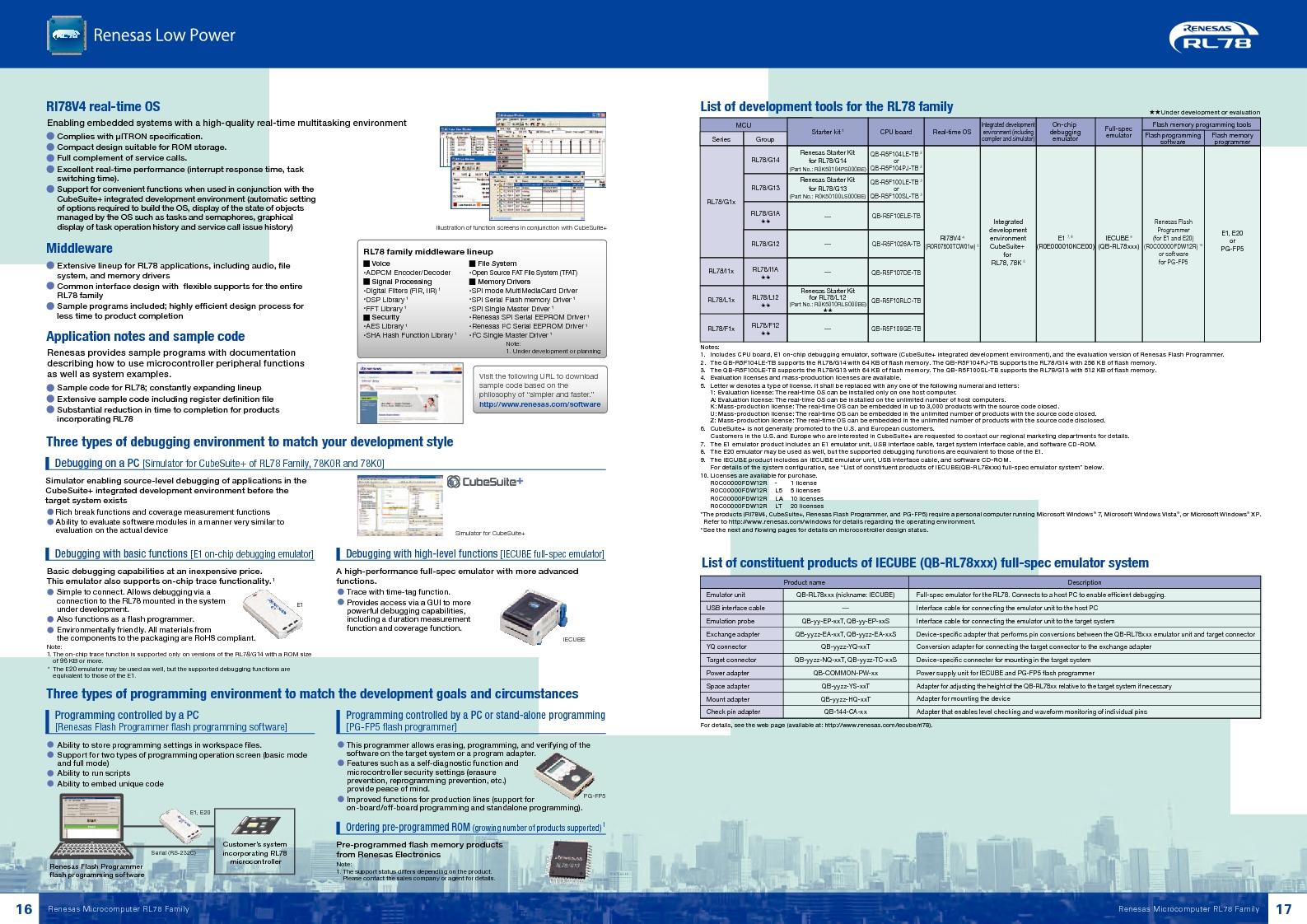 R5F10268ASP#V0 ,Renesas Electronics America厂商,MCU 16BIT 8KB FLASH 20SSOP, R5F10268ASP#V0 datasheet预览  第9页
