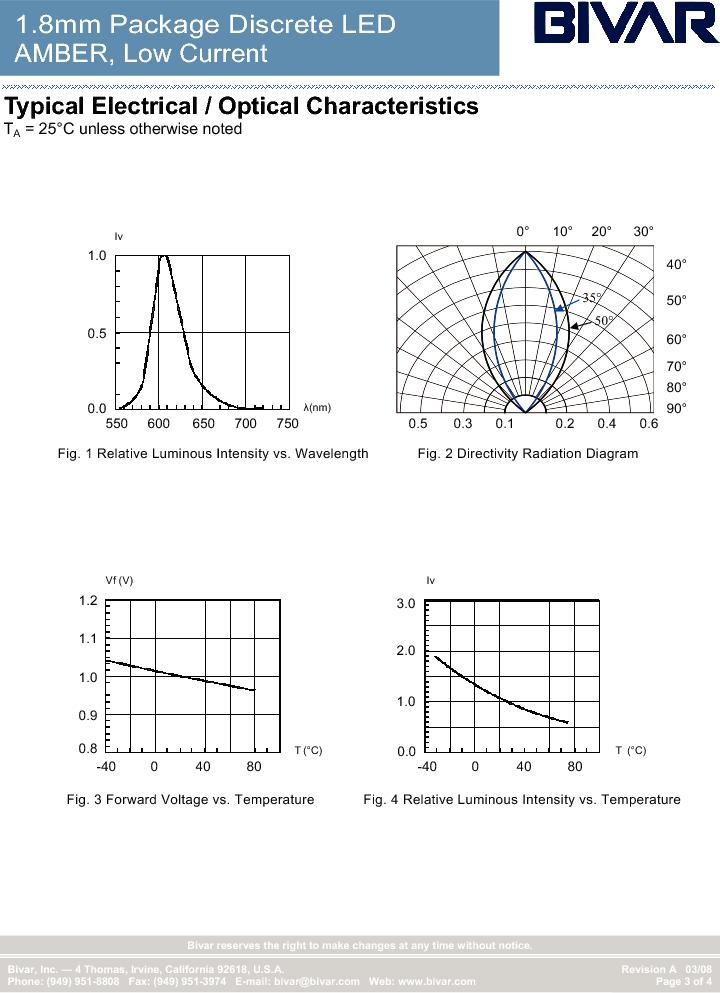 1.8ADL ,Bivar Inc厂商,Standard LED - Through Hole LED Thru-Hole 1.8mm Amber, 1.8ADL datasheet预览  第3页