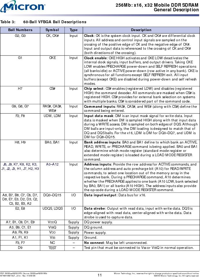 MT46H16M16LFBF-6 AT:H TR ,Micron Technology Inc厂商,IC DDR SDRAM 256MBIT 60VFBGA, MT46H16M16LFBF-6 AT:H TR datasheet预览  第11页