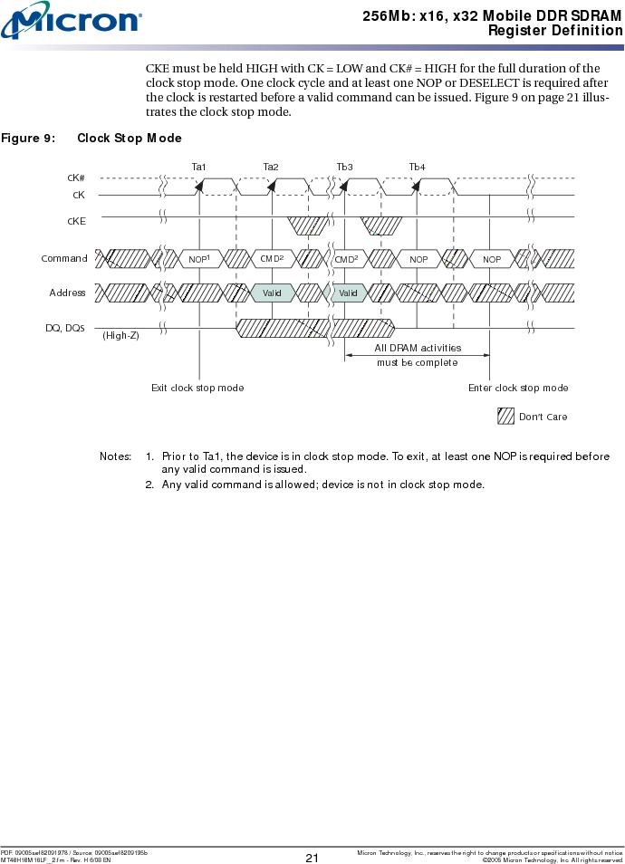 MT46H16M16LFBF-6 AT:H TR ,Micron Technology Inc厂商,IC DDR SDRAM 256MBIT 60VFBGA, MT46H16M16LFBF-6 AT:H TR datasheet预览  第21页
