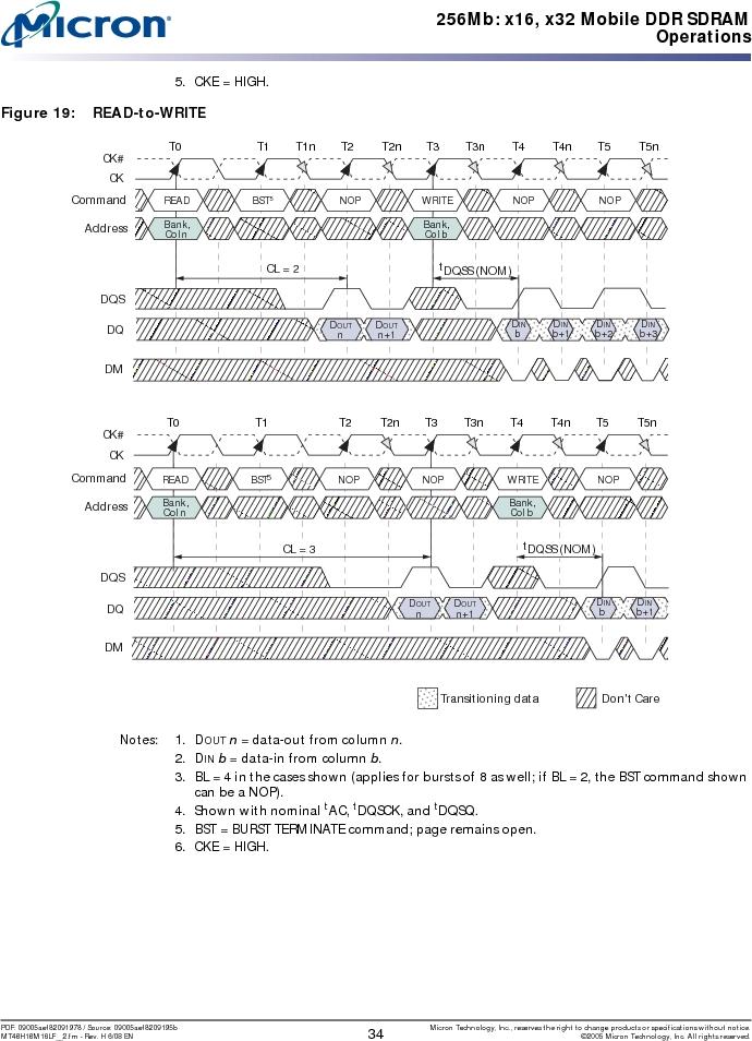 MT46H16M16LFBF-6 AT:H TR ,Micron Technology Inc厂商,IC DDR SDRAM 256MBIT 60VFBGA, MT46H16M16LFBF-6 AT:H TR datasheet预览  第34页