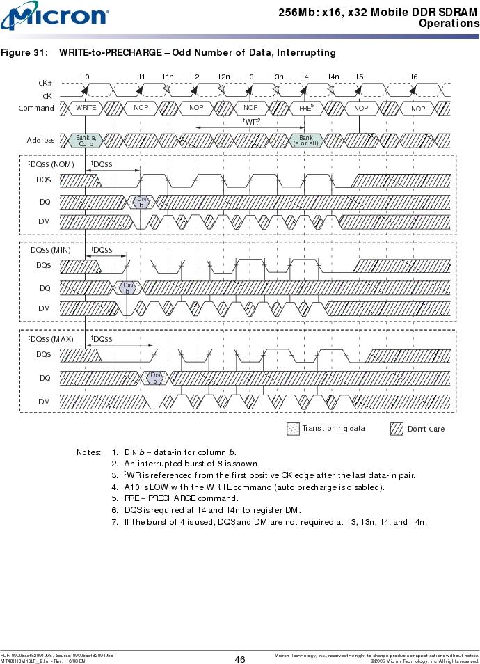 MT46H16M16LFBF-6 AT:H TR ,Micron Technology Inc厂商,IC DDR SDRAM 256MBIT 60VFBGA, MT46H16M16LFBF-6 AT:H TR datasheet预览  第46页