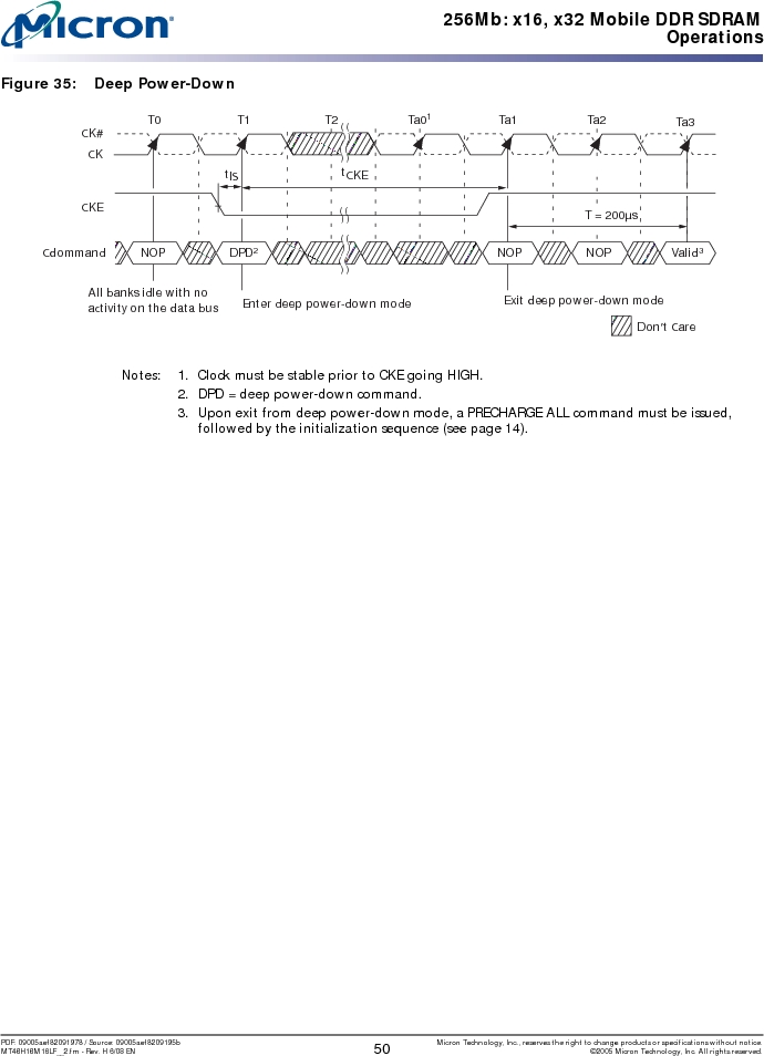 MT46H16M16LFBF-6 AT:H TR ,Micron Technology Inc厂商,IC DDR SDRAM 256MBIT 60VFBGA, MT46H16M16LFBF-6 AT:H TR datasheet预览  第50页