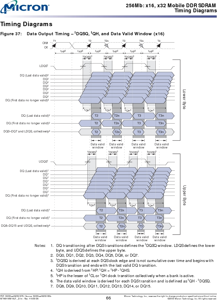 MT46H16M16LFBF-6 AT:H TR ,Micron Technology Inc厂商,IC DDR SDRAM 256MBIT 60VFBGA, MT46H16M16LFBF-6 AT:H TR datasheet预览  第66页