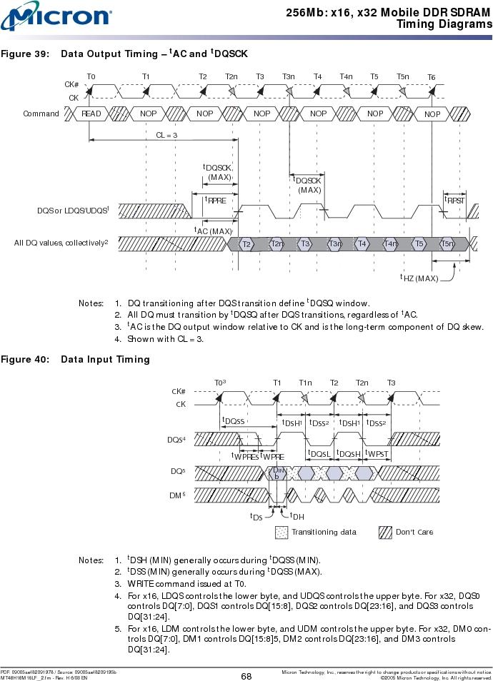 MT46H16M16LFBF-6 AT:H TR ,Micron Technology Inc厂商,IC DDR SDRAM 256MBIT 60VFBGA, MT46H16M16LFBF-6 AT:H TR datasheet预览  第68页