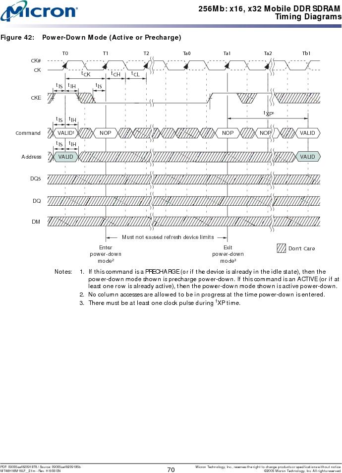 MT46H16M16LFBF-6 AT:H TR ,Micron Technology Inc厂商,IC DDR SDRAM 256MBIT 60VFBGA, MT46H16M16LFBF-6 AT:H TR datasheet预览  第70页
