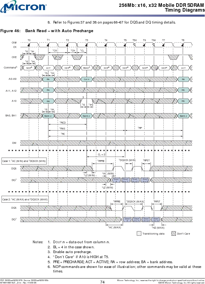 MT46H16M16LFBF-6 AT:H TR ,Micron Technology Inc厂商,IC DDR SDRAM 256MBIT 60VFBGA, MT46H16M16LFBF-6 AT:H TR datasheet预览  第74页