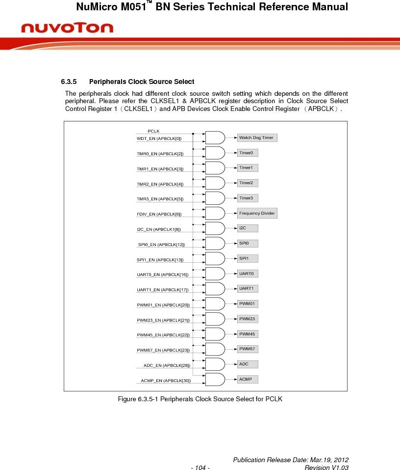 M0516LBN ,Nuvoton Technology Corporation of America厂商,IC MCU 32BIT 64KB FLASH 48LQFP, M0516LBN datasheet预览  第104页