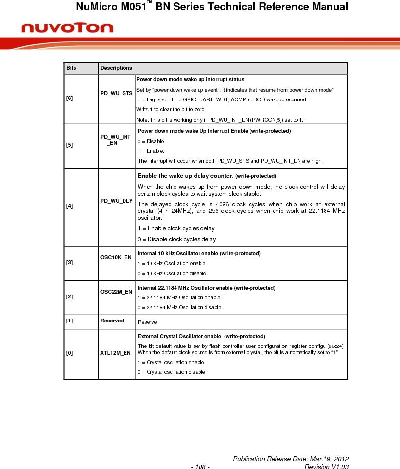 M0516LBN ,Nuvoton Technology Corporation of America厂商,IC MCU 32BIT 64KB FLASH 48LQFP, M0516LBN datasheet预览  第108页