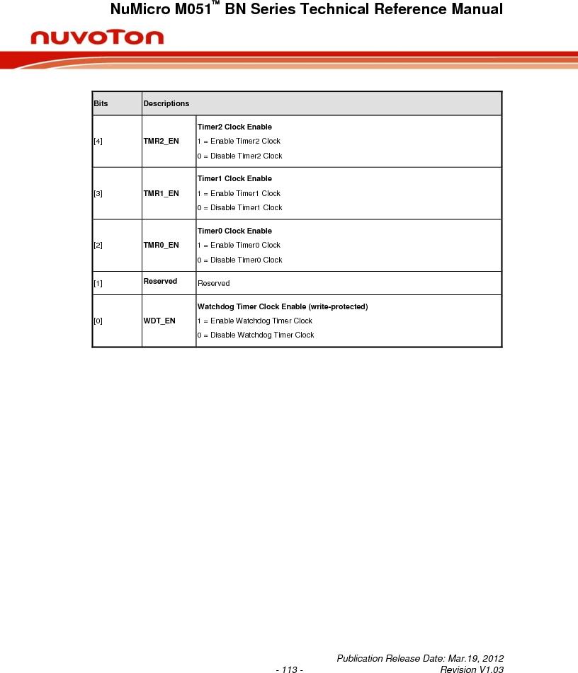M0516LBN ,Nuvoton Technology Corporation of America厂商,IC MCU 32BIT 64KB FLASH 48LQFP, M0516LBN datasheet预览  第113页