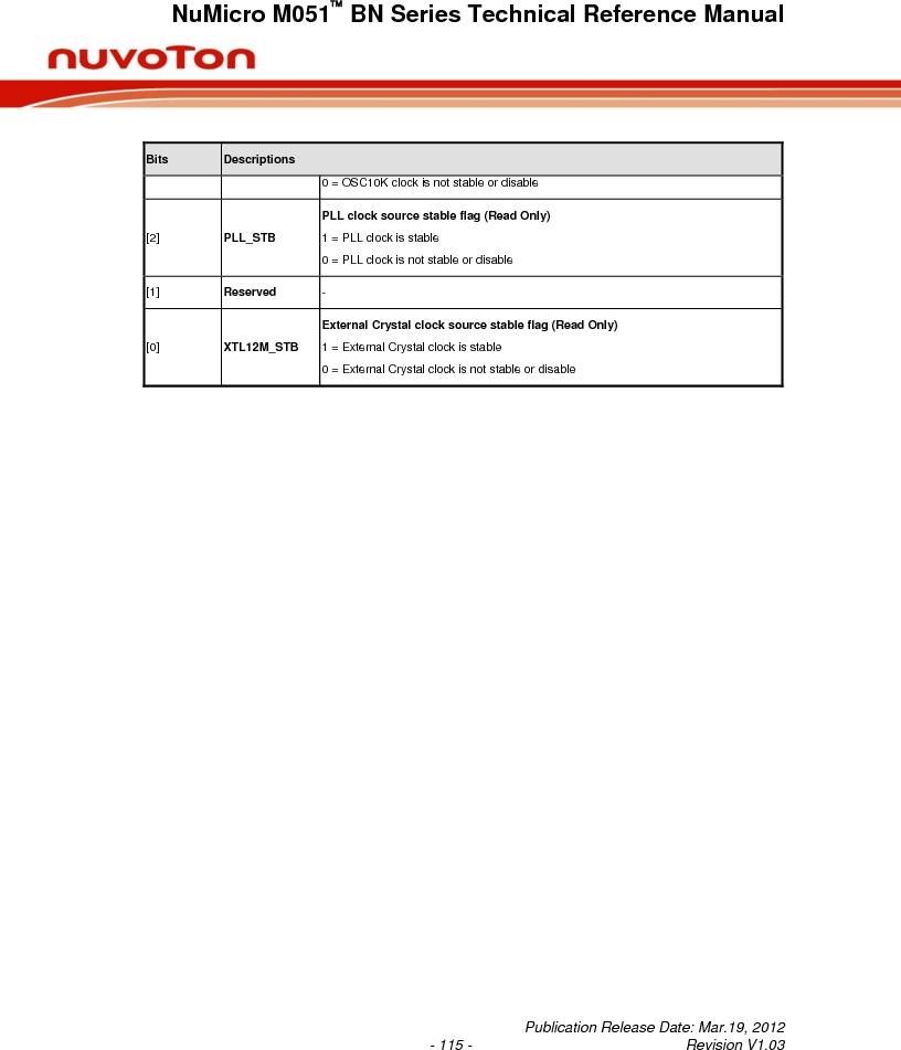 M0516LBN ,Nuvoton Technology Corporation of America厂商,IC MCU 32BIT 64KB FLASH 48LQFP, M0516LBN datasheet预览  第115页