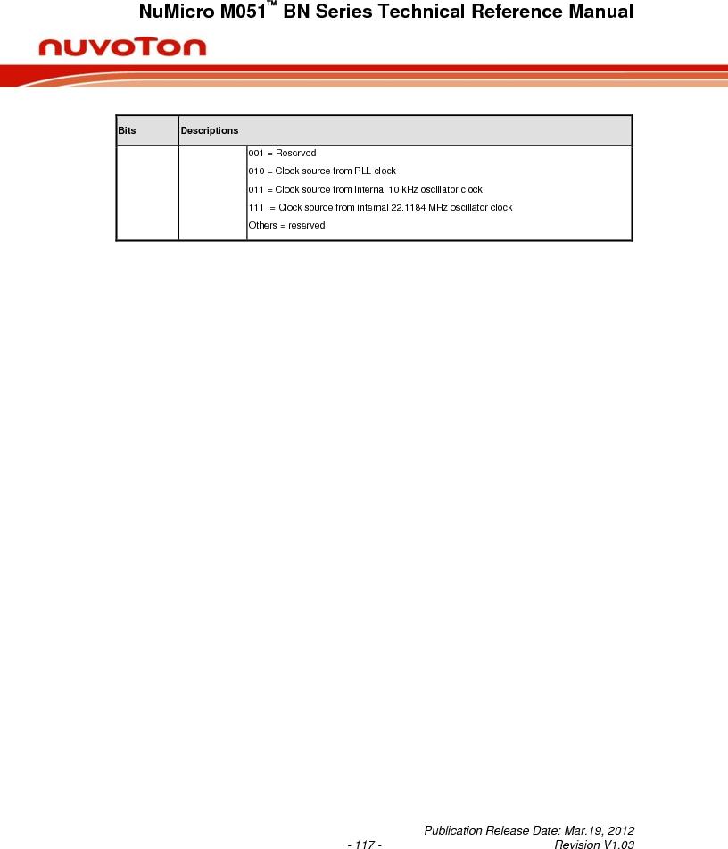 M0516LBN ,Nuvoton Technology Corporation of America厂商,IC MCU 32BIT 64KB FLASH 48LQFP, M0516LBN datasheet预览  第117页