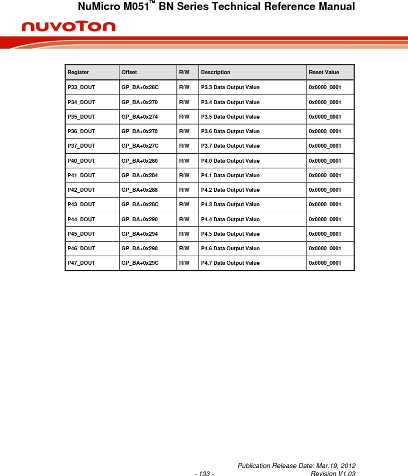 M0516LBN ,Nuvoton Technology Corporation of America厂商,IC MCU 32BIT 64KB FLASH 48LQFP, M0516LBN datasheet预览  第133页