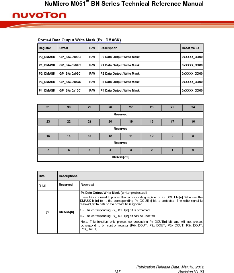 M0516LBN ,Nuvoton Technology Corporation of America厂商,IC MCU 32BIT 64KB FLASH 48LQFP, M0516LBN datasheet预览  第137页