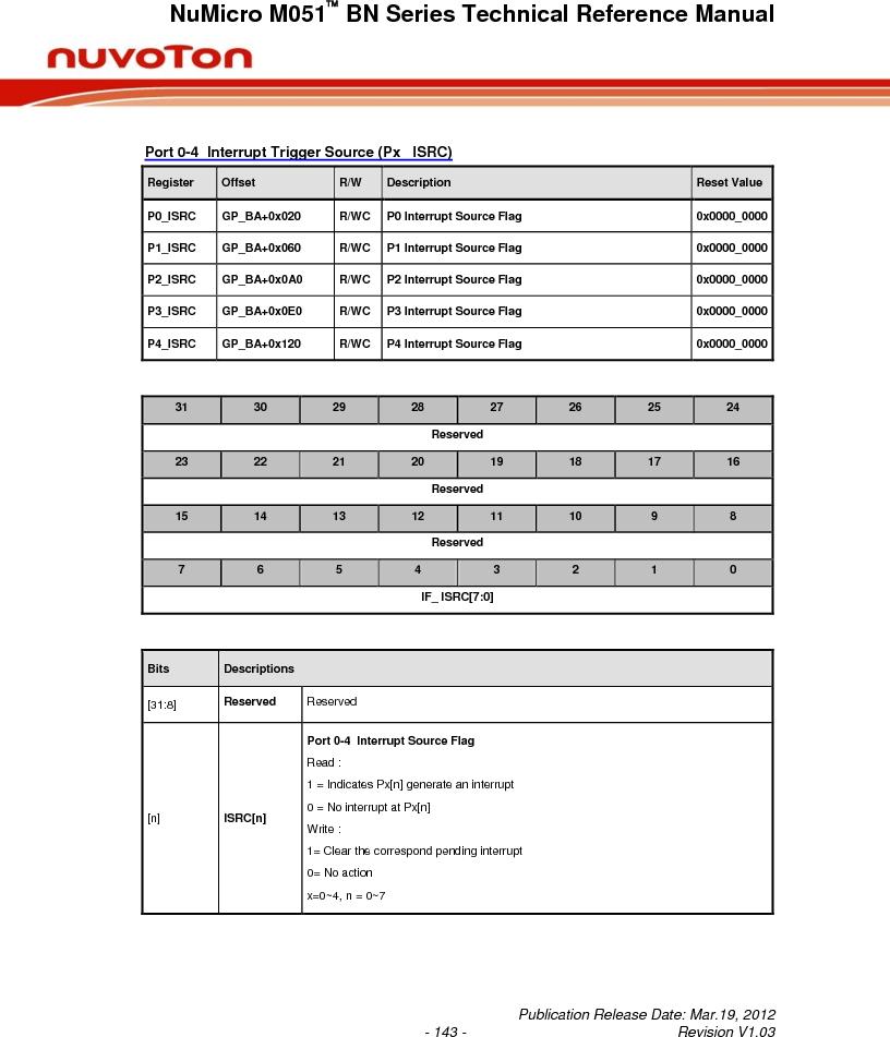 M0516LBN ,Nuvoton Technology Corporation of America厂商,IC MCU 32BIT 64KB FLASH 48LQFP, M0516LBN datasheet预览  第143页
