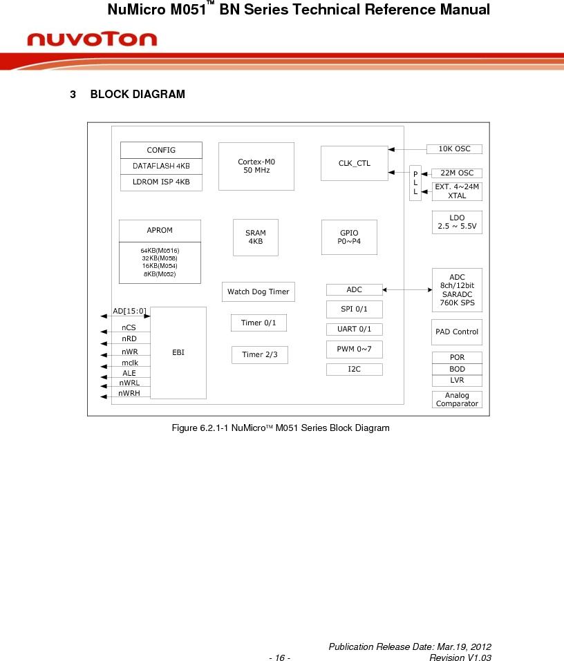 M0516LBN ,Nuvoton Technology Corporation of America厂商,IC MCU 32BIT 64KB FLASH 48LQFP, M0516LBN datasheet预览  第16页