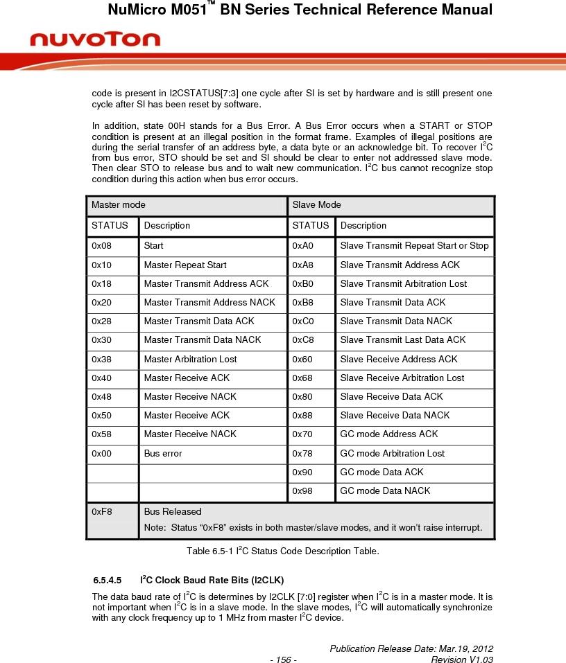 M0516LBN ,Nuvoton Technology Corporation of America厂商,IC MCU 32BIT 64KB FLASH 48LQFP, M0516LBN datasheet预览  第156页
