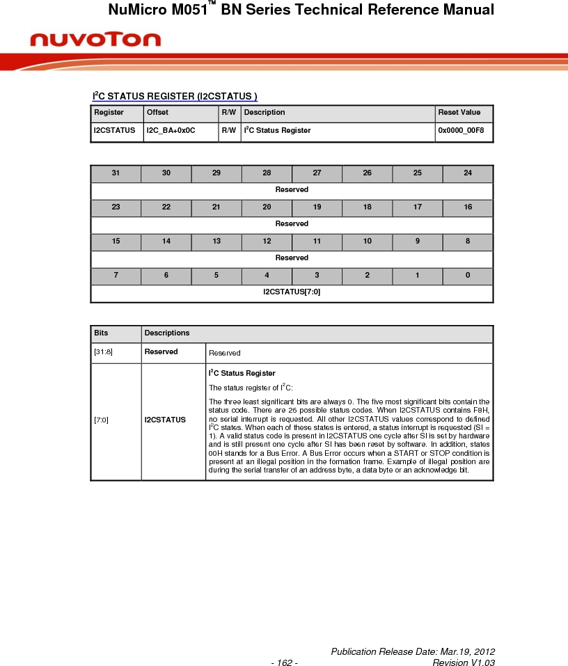 M0516LBN ,Nuvoton Technology Corporation of America厂商,IC MCU 32BIT 64KB FLASH 48LQFP, M0516LBN datasheet预览  第162页