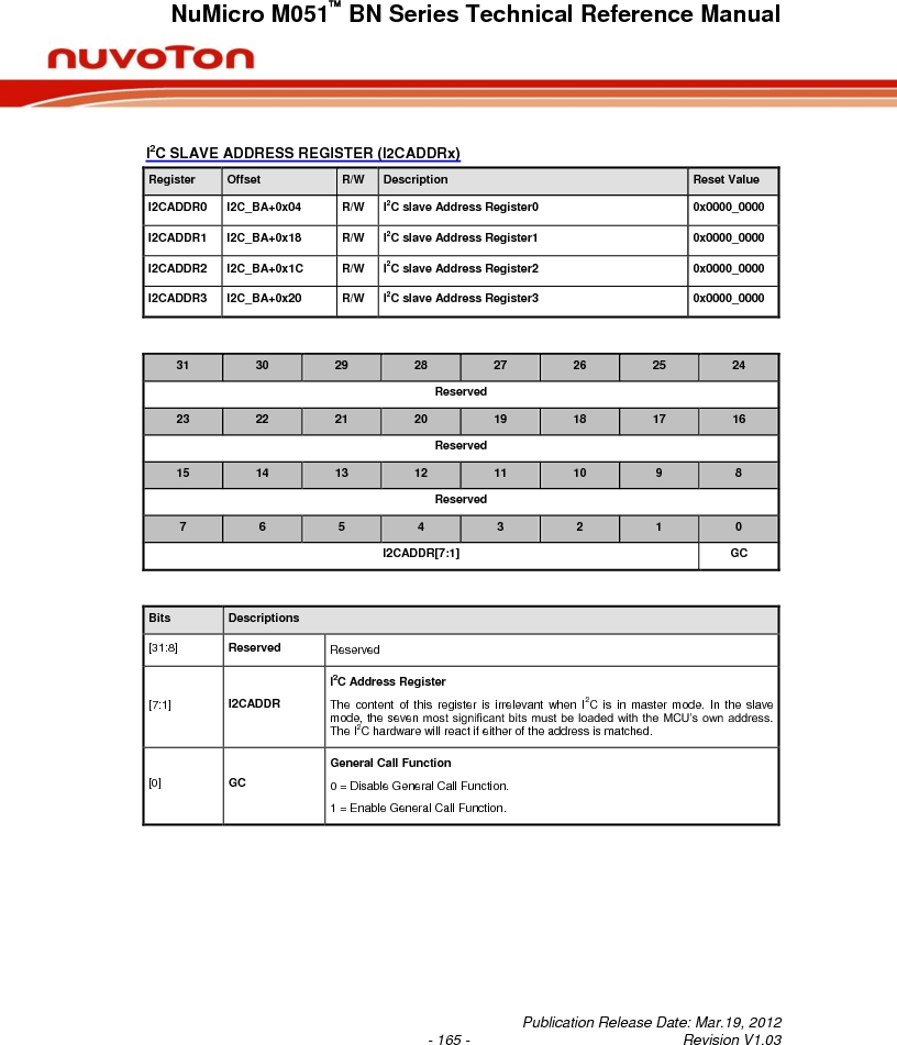 M0516LBN ,Nuvoton Technology Corporation of America厂商,IC MCU 32BIT 64KB FLASH 48LQFP, M0516LBN datasheet预览  第165页