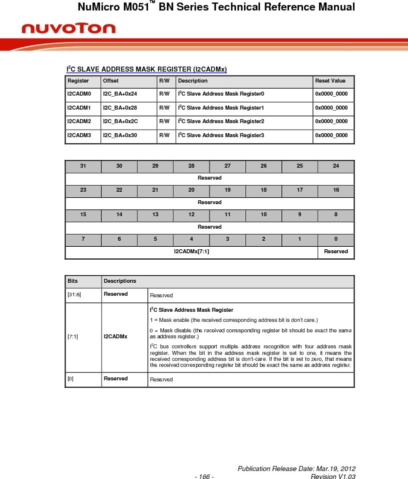 M0516LBN ,Nuvoton Technology Corporation of America厂商,IC MCU 32BIT 64KB FLASH 48LQFP, M0516LBN datasheet预览  第166页