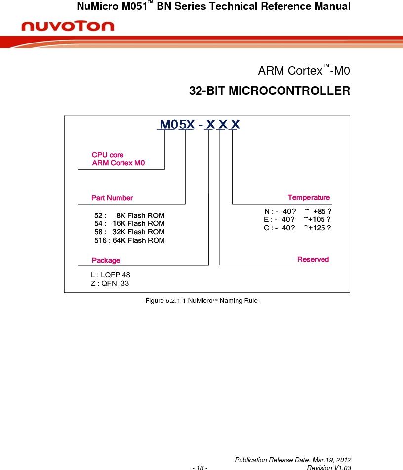 M0516LBN ,Nuvoton Technology Corporation of America厂商,IC MCU 32BIT 64KB FLASH 48LQFP, M0516LBN datasheet预览  第18页