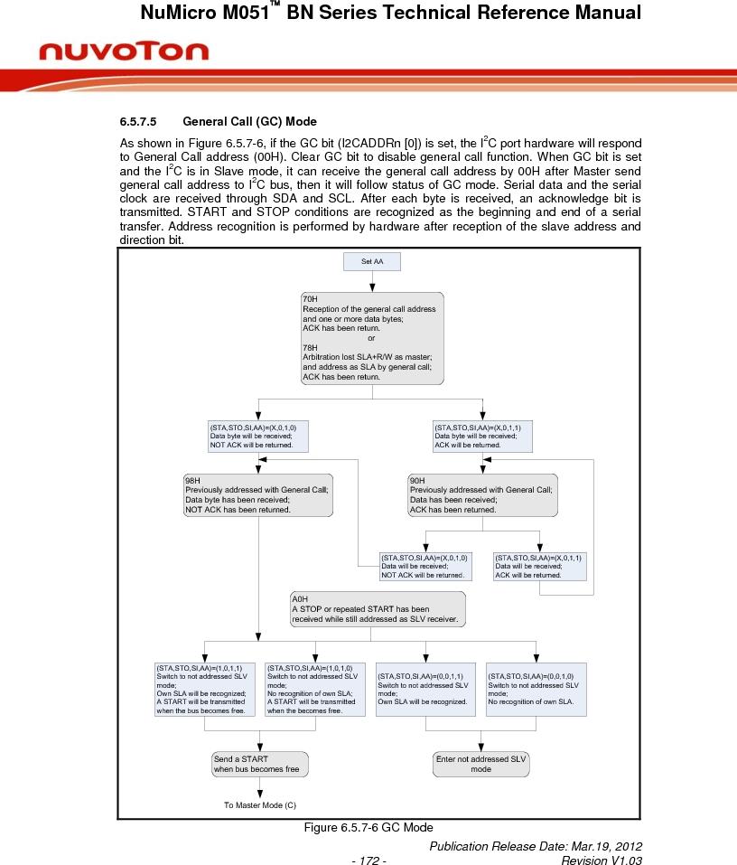 M0516LBN ,Nuvoton Technology Corporation of America厂商,IC MCU 32BIT 64KB FLASH 48LQFP, M0516LBN datasheet预览  第172页
