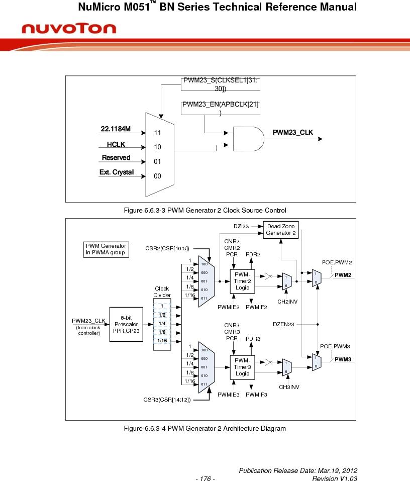 M0516LBN ,Nuvoton Technology Corporation of America厂商,IC MCU 32BIT 64KB FLASH 48LQFP, M0516LBN datasheet预览  第176页