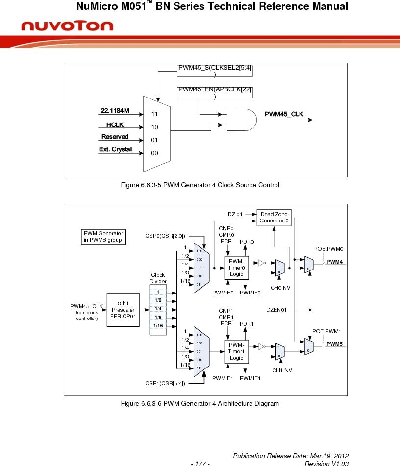 M0516LBN ,Nuvoton Technology Corporation of America厂商,IC MCU 32BIT 64KB FLASH 48LQFP, M0516LBN datasheet预览  第177页
