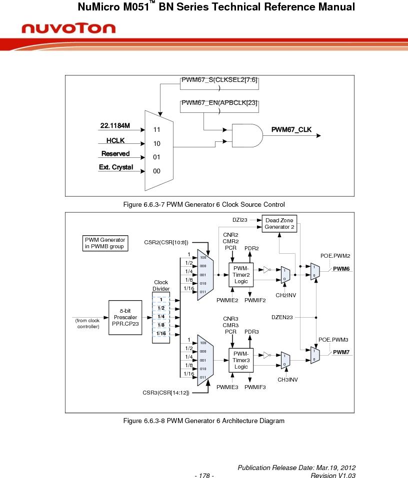 M0516LBN ,Nuvoton Technology Corporation of America厂商,IC MCU 32BIT 64KB FLASH 48LQFP, M0516LBN datasheet预览  第178页