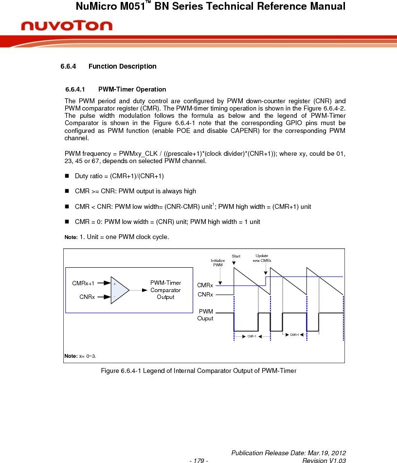 M0516LBN ,Nuvoton Technology Corporation of America厂商,IC MCU 32BIT 64KB FLASH 48LQFP, M0516LBN datasheet预览  第179页