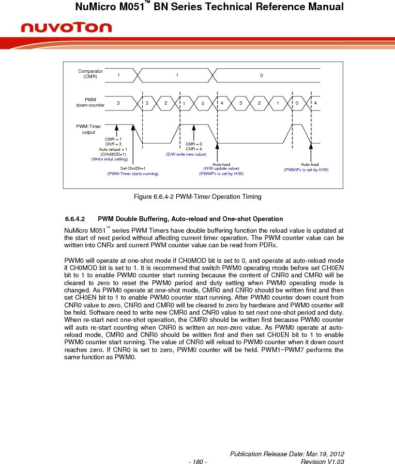 M0516LBN ,Nuvoton Technology Corporation of America厂商,IC MCU 32BIT 64KB FLASH 48LQFP, M0516LBN datasheet预览  第180页