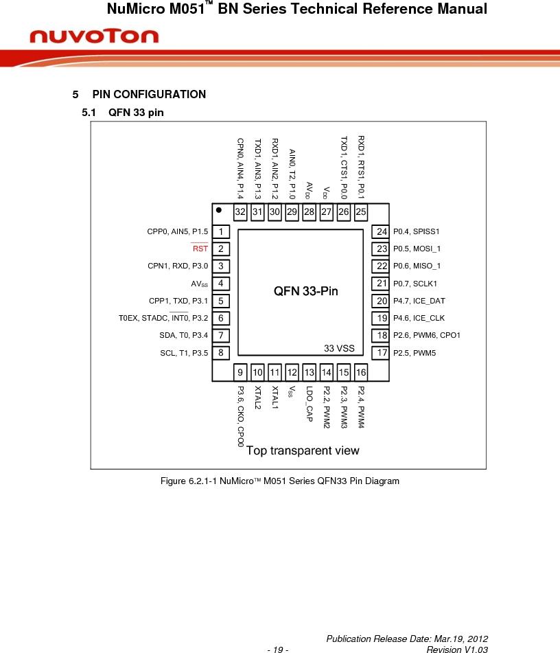M0516LBN ,Nuvoton Technology Corporation of America厂商,IC MCU 32BIT 64KB FLASH 48LQFP, M0516LBN datasheet预览  第19页